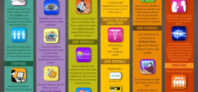 Tu ordenador está acabando con tu vida #infografia #infographic #health