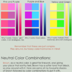 La teoría del color, simple guia para aprender a combinar colores. #infografia #tutorial