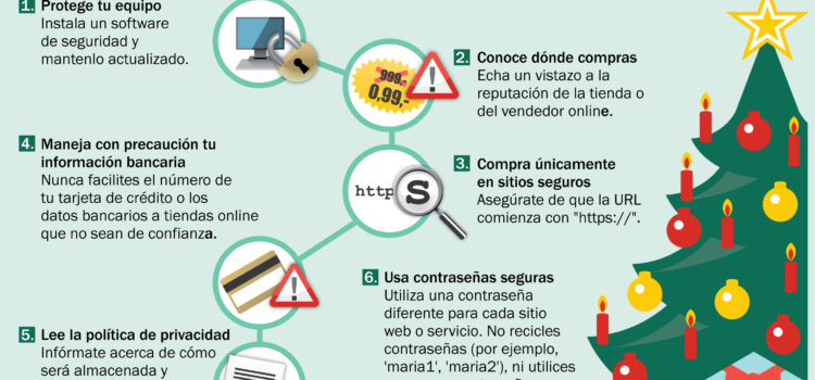 Compras online seguras #infografia #infographic #ecommerce