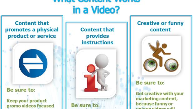 Crea los vídeos que tu audiencia quiere ver #infografia #infographic #marketing