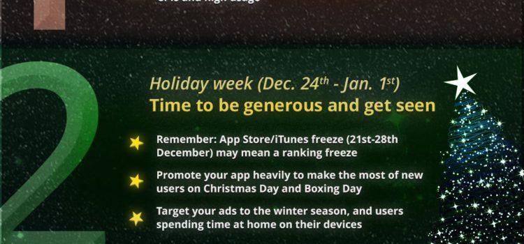Promociona tu APP en Navidad #infografia #app #marketing