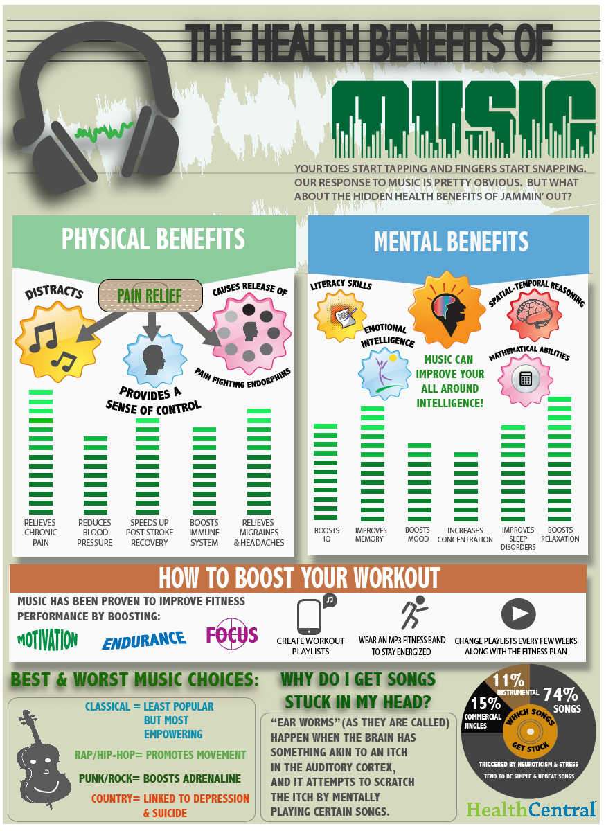 the-health-benefits-of-music_50c607cd7c252