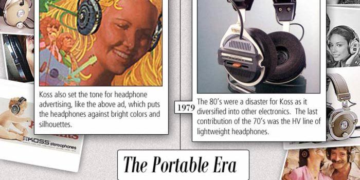 La historia de los auriculares, headphones. #infografia #musica