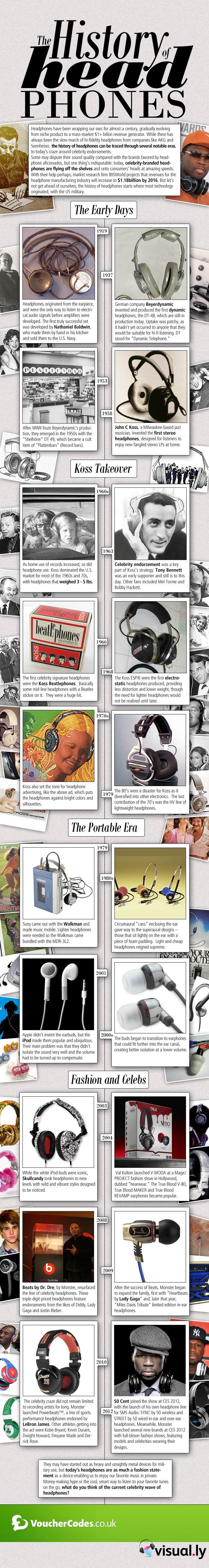 the-history-of-headphones_502914ea8134f