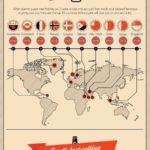 El precio de la cerveza según el país. #infografia #viajes