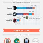 Las claves de las redes sociales en 2012. #socialmedia #infografia