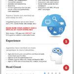 10 razones, las agencias son mejores para el SEO. #infografia #SEO