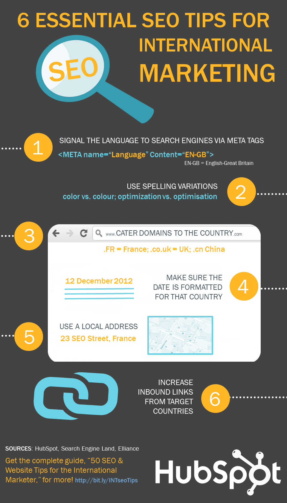 International-SEO-Infographic