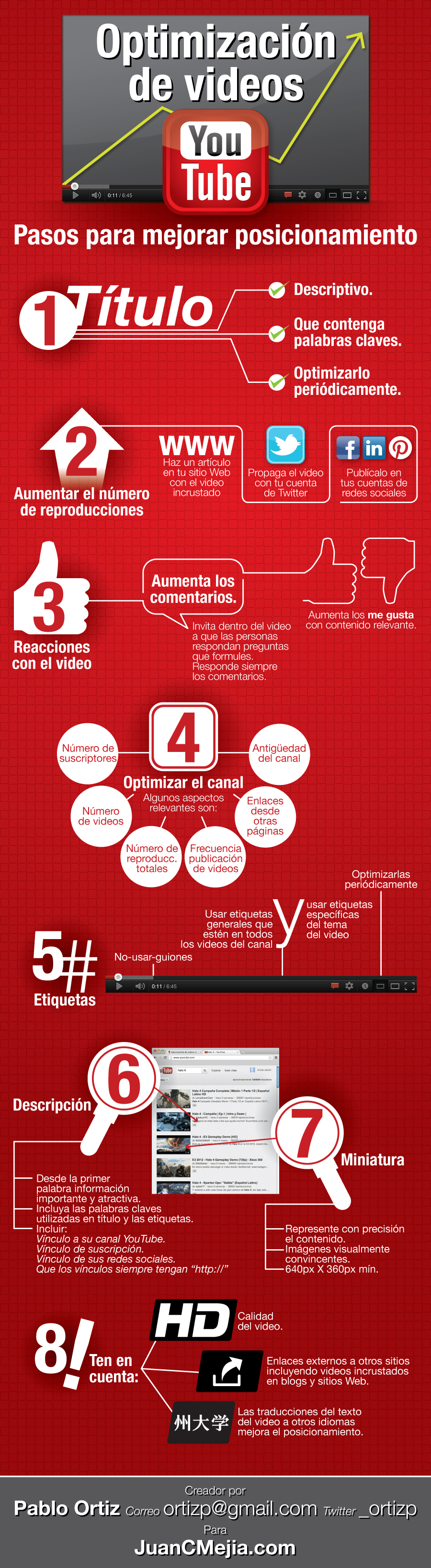 Optimizacion-de-Videos-en-Youtube