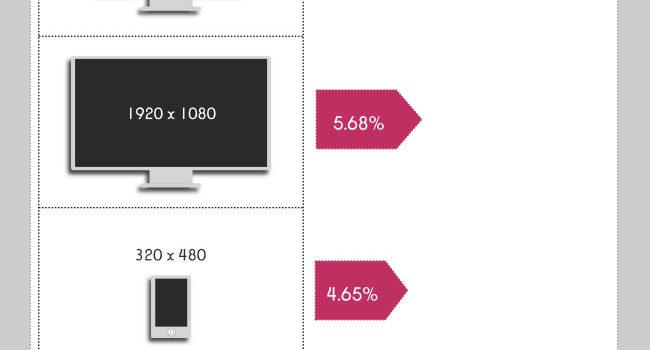 Ayuda para los webmaster: uso de diferentes navegadores y resoluciones. #infografia #web