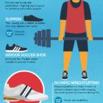Cómo elegir el calzado adecuado para mi deporte. #infografia #salud