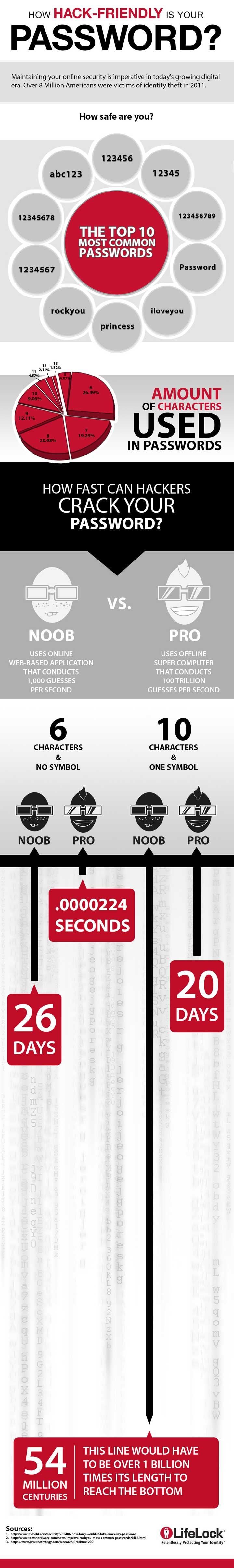 contrasena-infografia