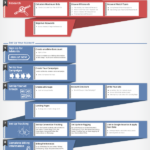 Guía para principiantes de Google AdWords. #infografia #publicidad
