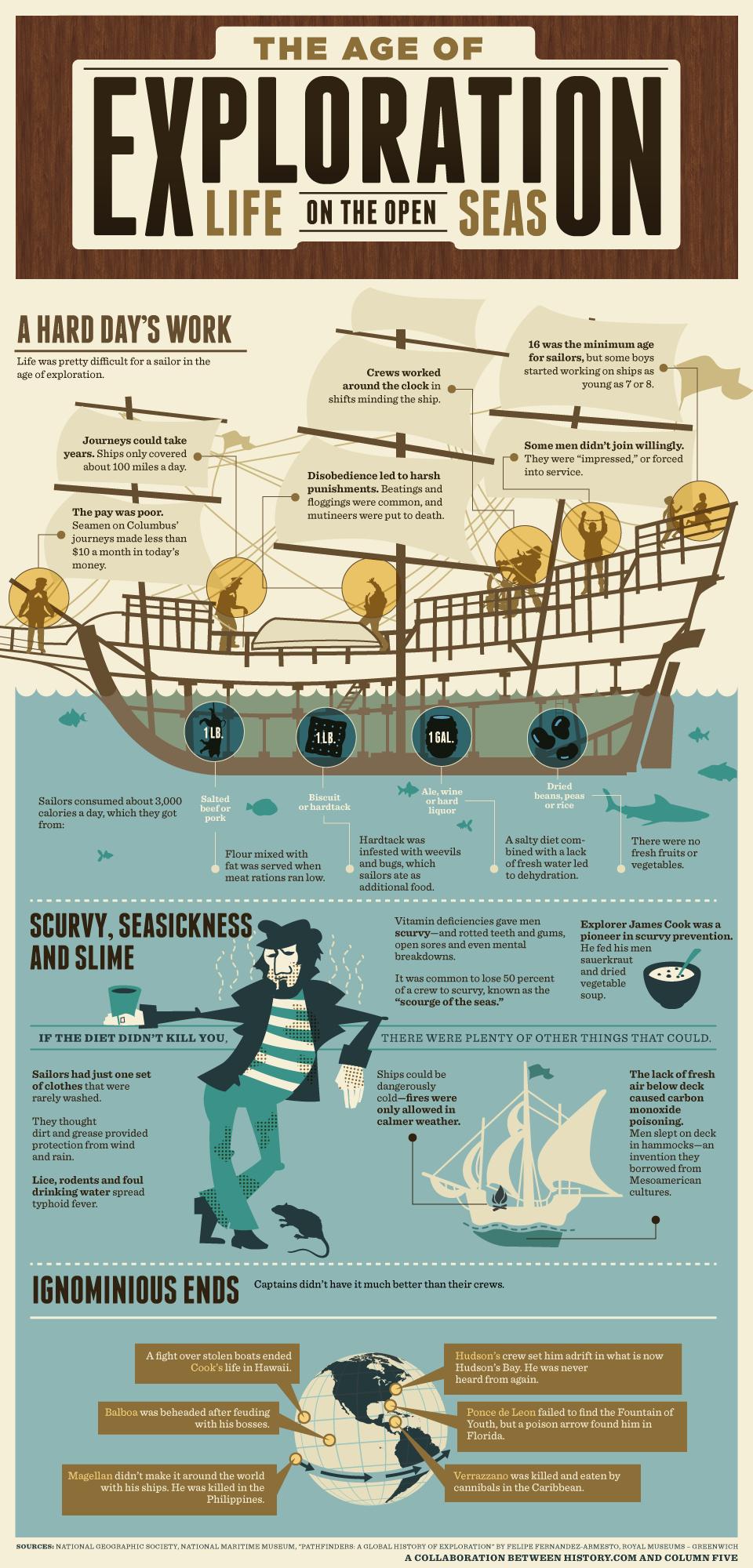 the-age-of-exploration-life-on-the-open-seas_50f70cf41edbc