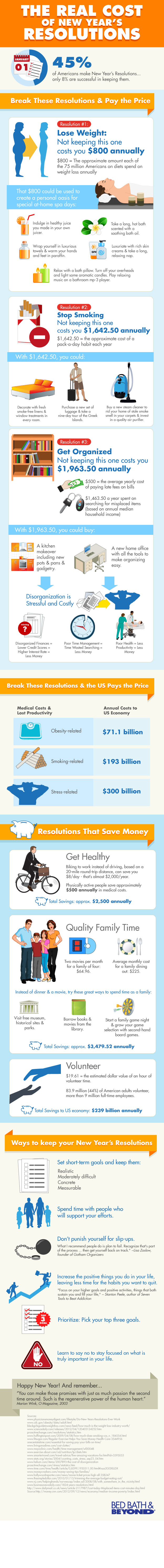 the-real-cost-of-new-years-resolutions_50f6c02cd499d