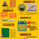 7 fallos típicos de los desarrolladores web. #infografia #web