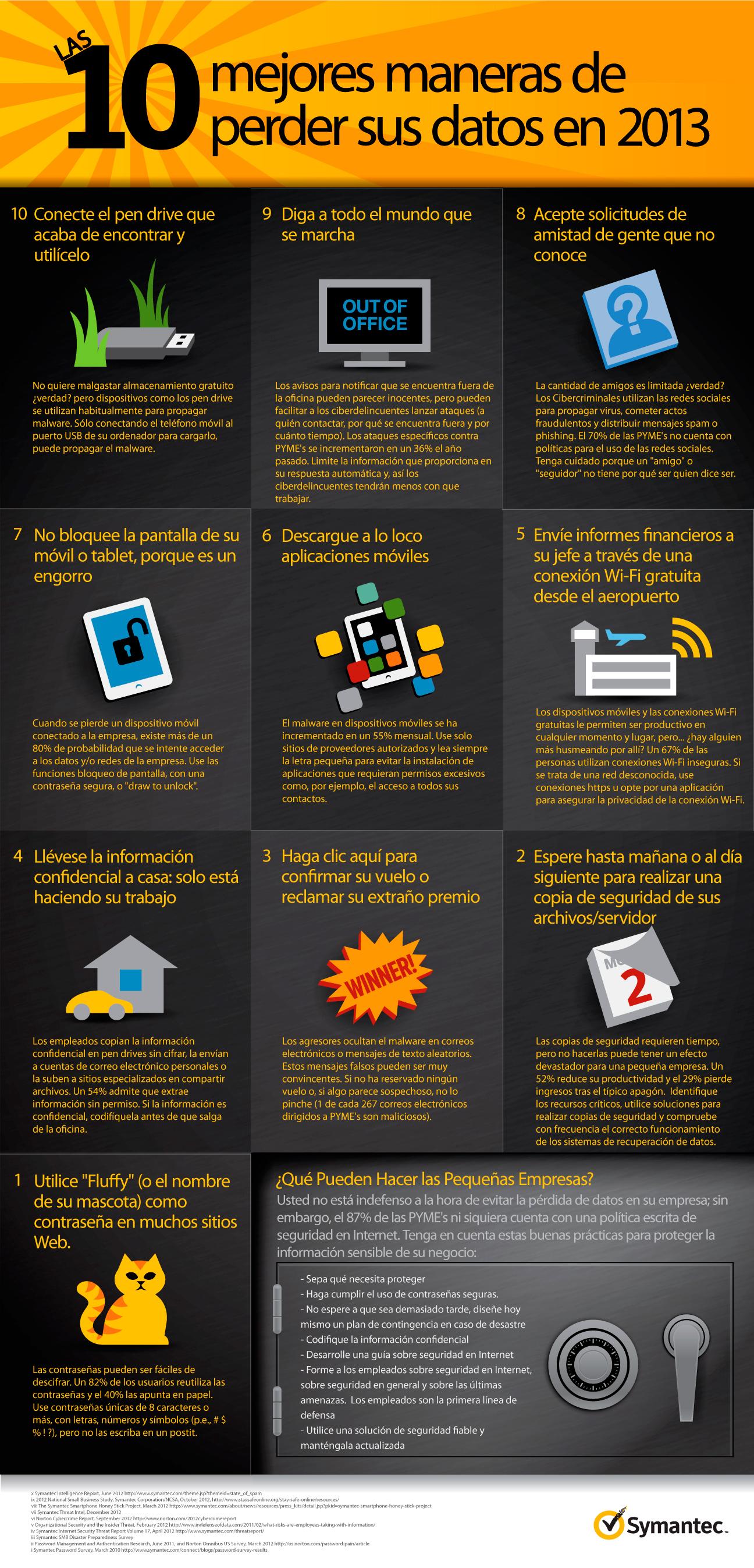 10 maneras de perder datos