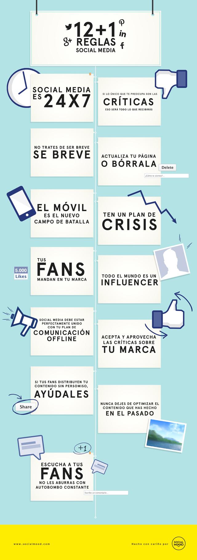 Las 12+1 reglas del Social Media