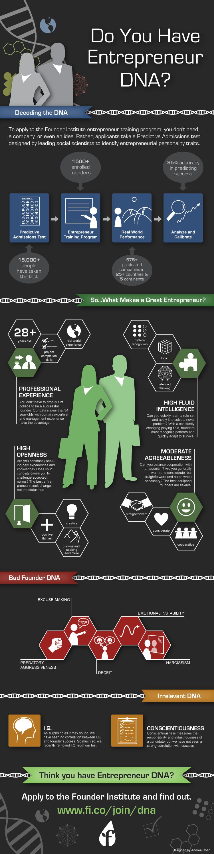 Tienes ADN de emprendedor?