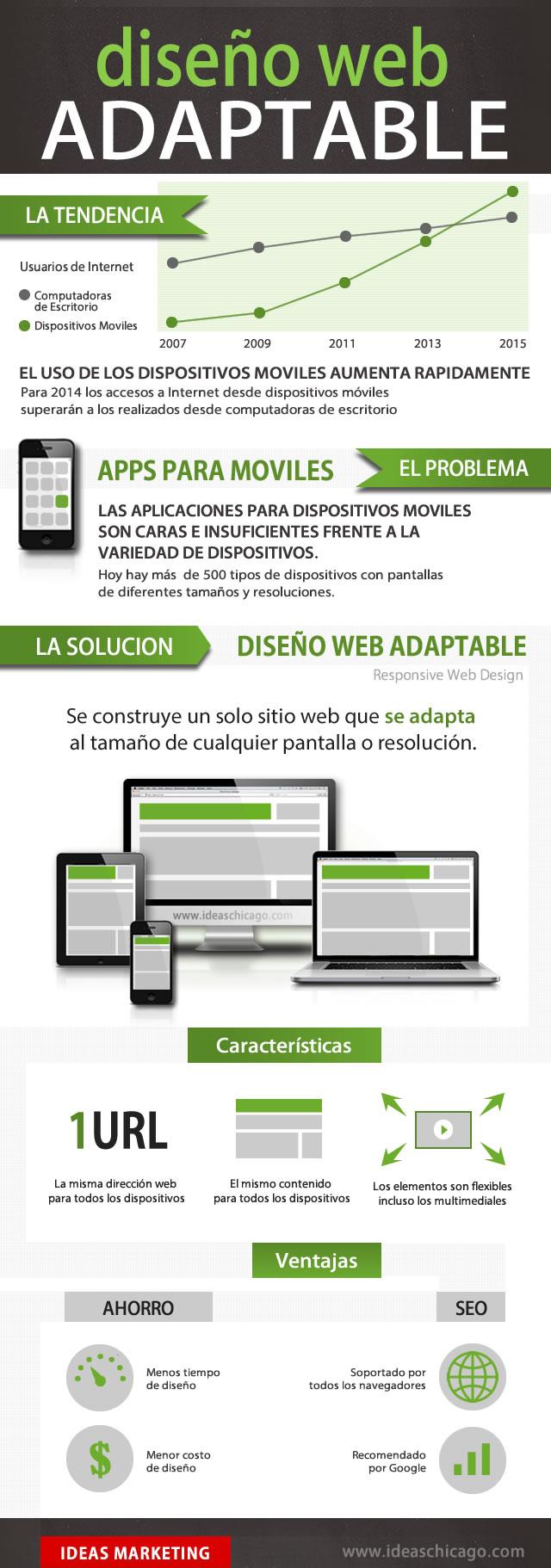 Diseño Web Adaptable