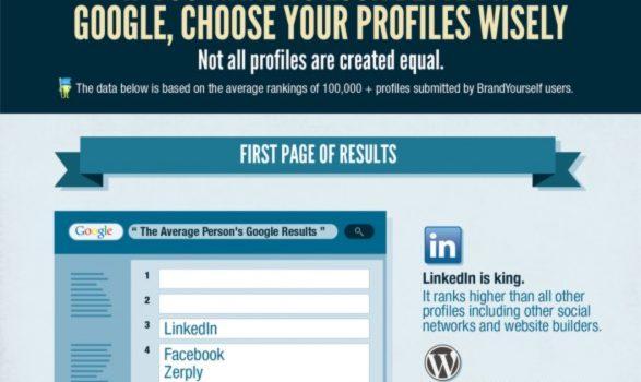 Cómo llevar tu marca personal a Google #infografia #marketing