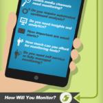 Guía para monitorizar tu reputación online #infografia #socialmedia