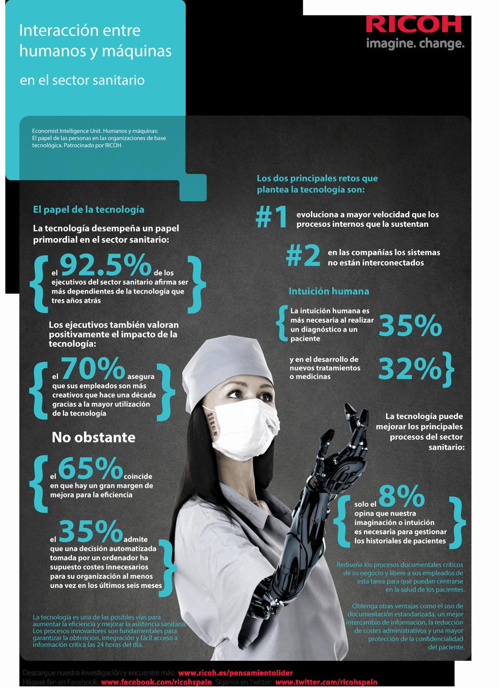 humanos con maquinas salud
