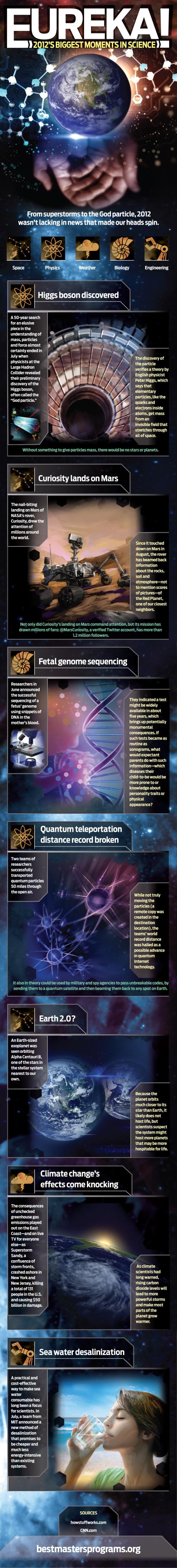 momentos-claves-del-2012-ciencia