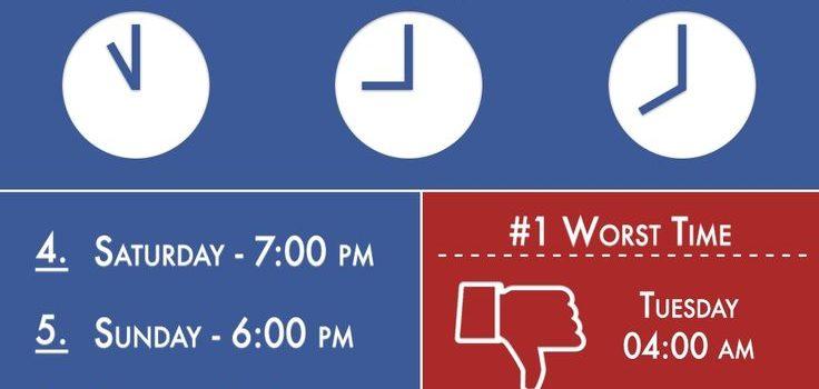 Las mejores horas para publicar en FaceBook #infografia #socialmedia #Facebook