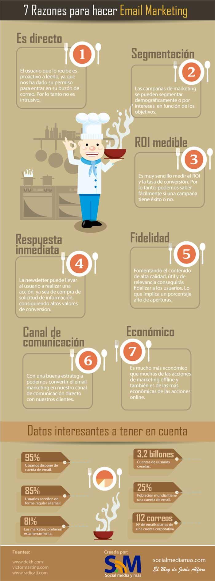 Infografia sobre las 7 razones para hacer Email Marketing