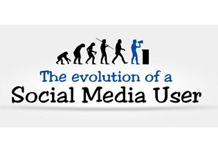 La evolución del usuario de Social Media.