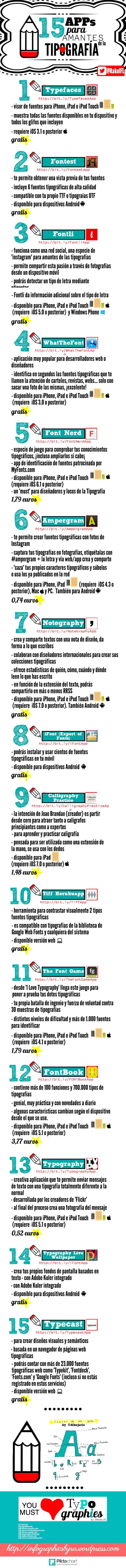 Infografia sobre 15 aplicaciones para amantes de la tipografia