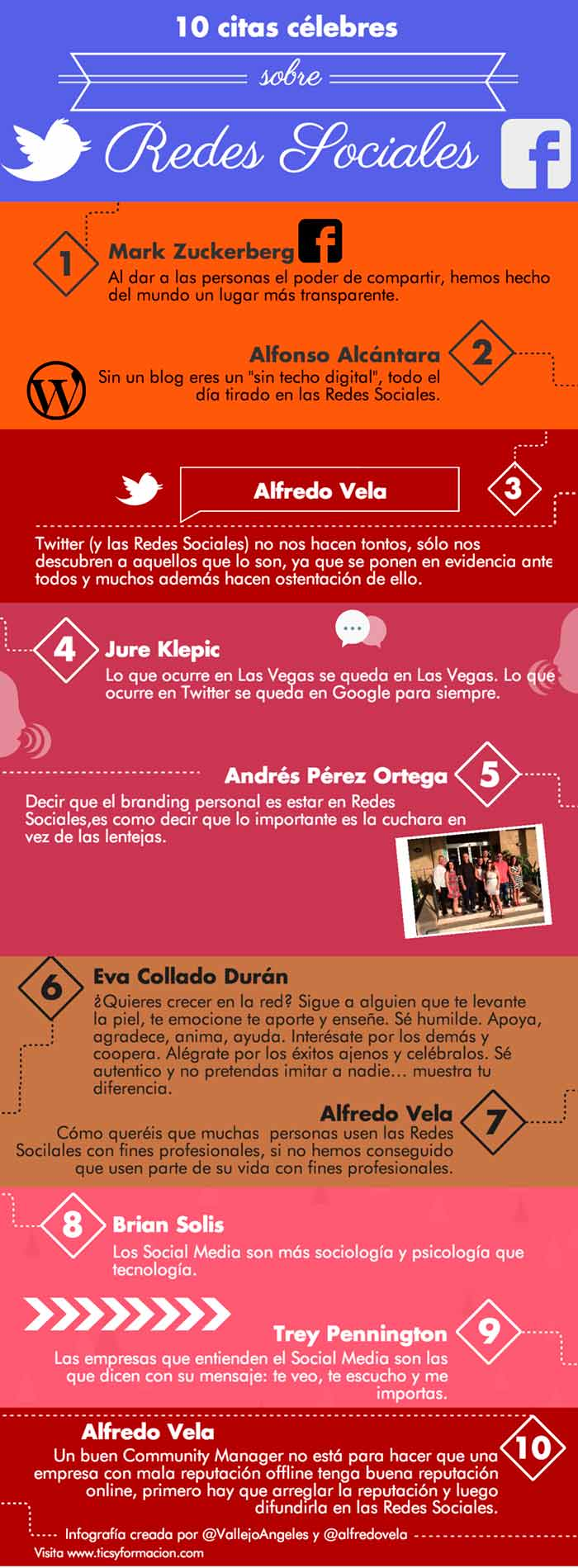 Infografia sobre las 10 citas celebres sobre redes sociales