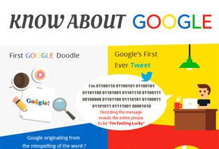 Las curiosidades más sorprendentes de Google.