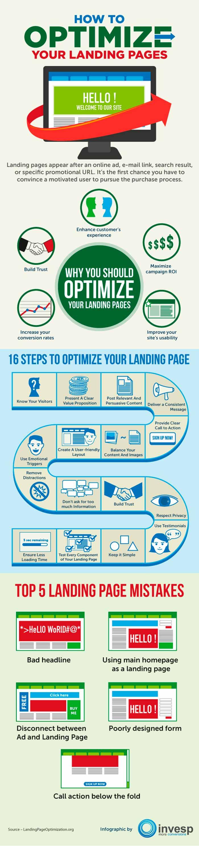 Infografia sobre como optimizar tu landing page