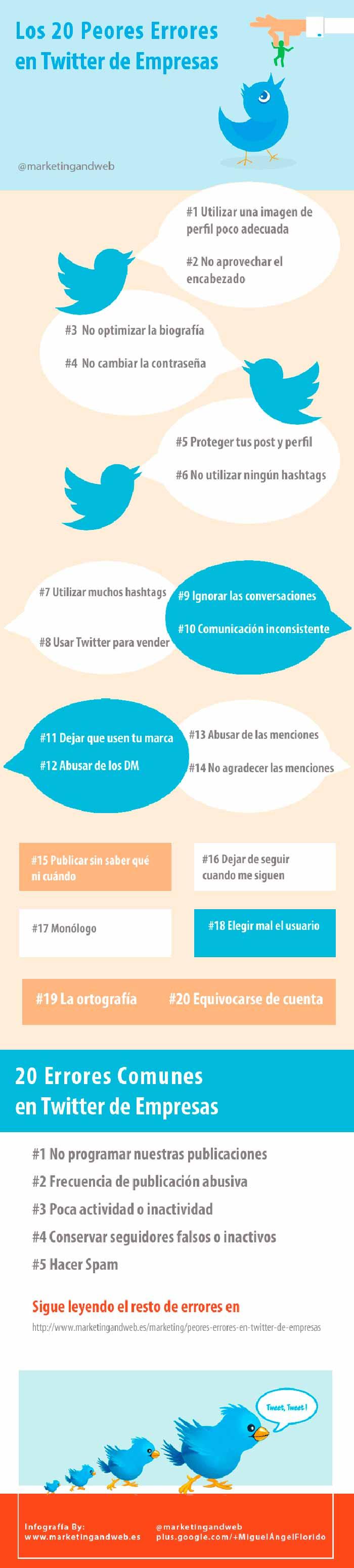 Infografia sobre los peores errores en Twitter de empresas
