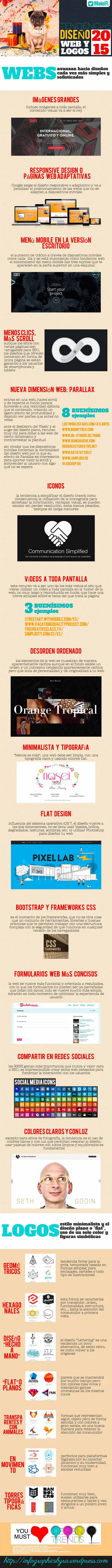 Infografia sobre las tendencias en diseño web y logos para 2015