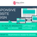La importancia del diseño responsive.