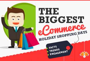 La campaña navideña, la mejor época del comercio electrónico.