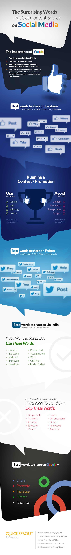 Infografia sobre las mejores palabras para compartir en las redes sociales