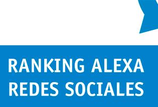 Ranking Alexa de las Redes Sociales.