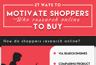 Motivos por los que la gente compra online o desiste de hacerlo.