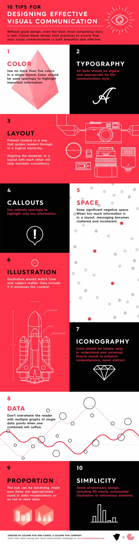 Infografia sobre el diseño efectivo para una buena comunicacion visual