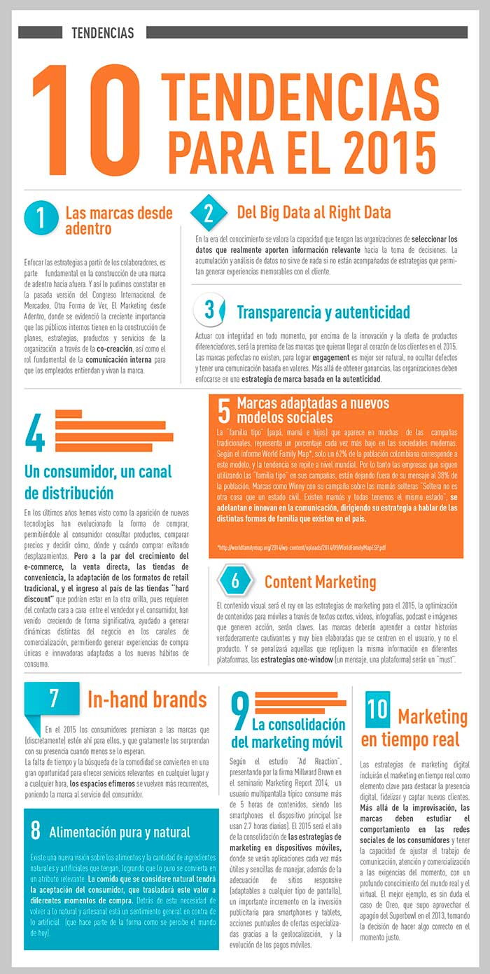 Infografia sobre las tendencias en el marketing para el 2015