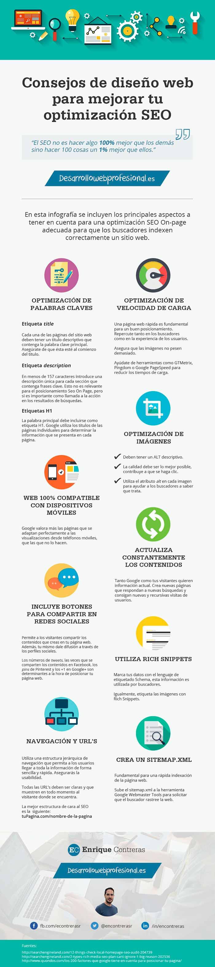 Infografia sobre diseño web para mejorar el SEO