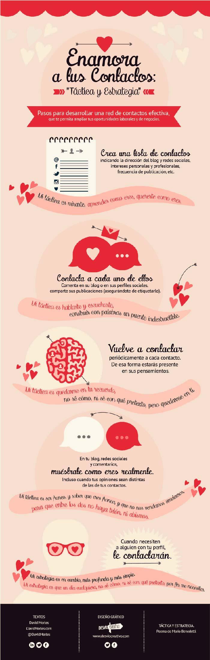 Infografia sobre como enamorar a vuestros contactos