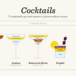 78 cocktails perfectos para refrescar este verano