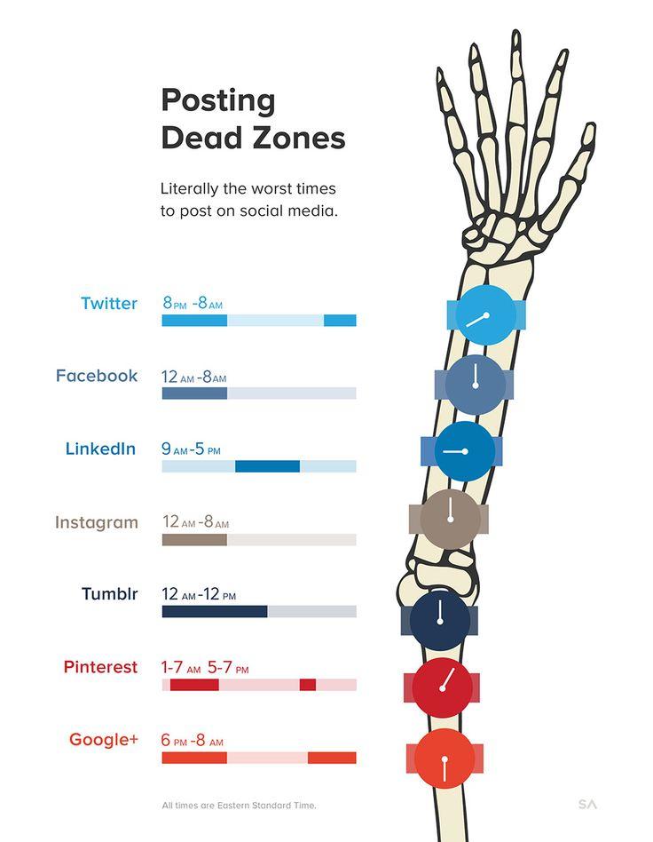 peores-horas-publicar-redes-sociales