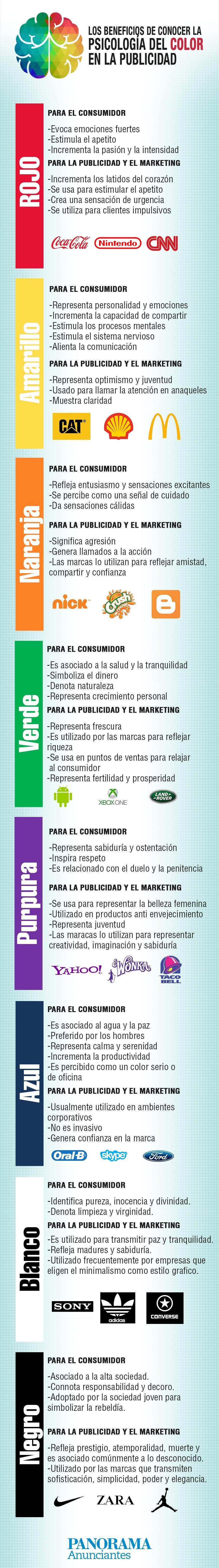 Los beneficios de conocer la psicología del color en la publicidad.