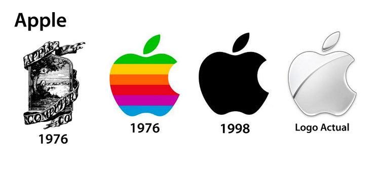 La evolución del logotipo de Apple